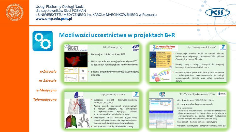 Możliwości uczestnictwa w projektach B+R e-Zdrowie m-Zdrowie e-Medycyna Telemedycyna
