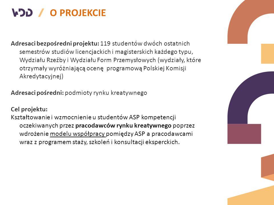 O PROJEKCIE Adresaci bezpośredni projektu: 119 studentów dwóch ostatnich semestrów studiów licencjackich i magisterskich każdego typu, Wydziału Rzeźby i Wydziału Form Przemysłowych (wydziały, które otrzymały wyróżniającą ocenę programową Polskiej Komisji Akredytacyjnej) Adresaci pośredni: podmioty rynku kreatywnego Cel projektu: Kształtowanie i wzmocnienie u studentów ASP kompetencji oczekiwanych przez pracodawców rynku kreatywnego poprzez wdrożenie modelu współpracy pomiędzy ASP a pracodawcami wraz z programem staży, szkoleń i konsultacji eksperckich.