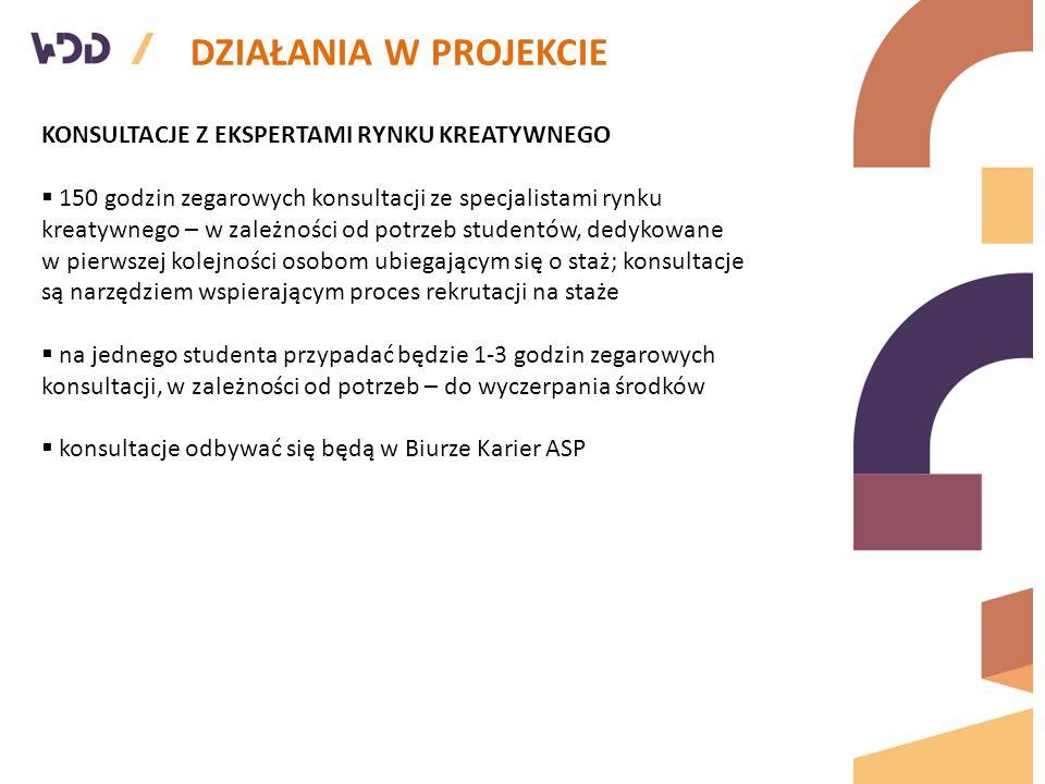 PRELEGENCI Maciek Wcislik – UBIQUITI NETWORKS  Software Engineer at Ubiquiti Networks  Programista z zamiłowania pracujący w branży interaktywnej od ponad dziesięciu lat.