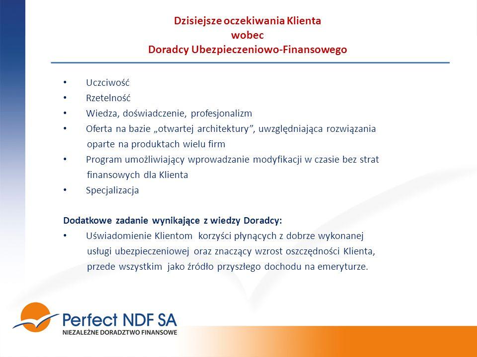 """Dzisiejsze oczekiwania Klienta wobec Doradcy Ubezpieczeniowo-Finansowego Uczciwość Rzetelność Wiedza, doświadczenie, profesjonalizm Oferta na bazie """"otwartej architektury , uwzględniająca rozwiązania oparte na produktach wielu firm Program umożliwiający wprowadzanie modyfikacji w czasie bez strat finansowych dla Klienta Specjalizacja Dodatkowe zadanie wynikające z wiedzy Doradcy: Uświadomienie Klientom korzyści płynących z dobrze wykonanej usługi ubezpieczeniowej oraz znaczący wzrost oszczędności Klienta, przede wszystkim jako źródło przyszłego dochodu na emeryturze."""