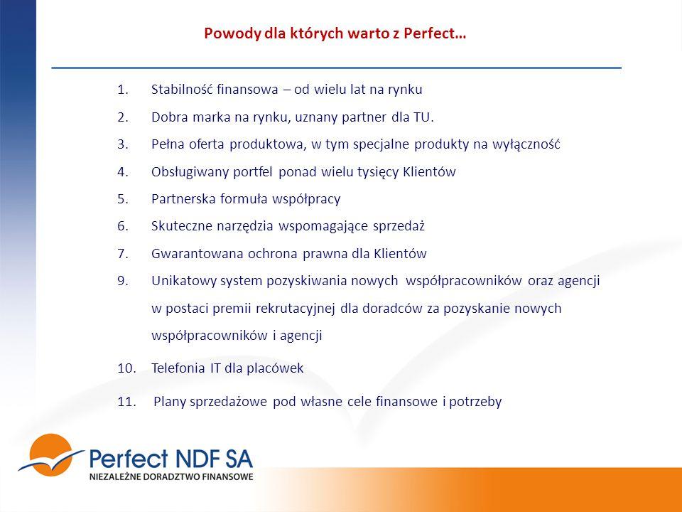 Powody dla których warto z Perfect… 1.Stabilność finansowa – od wielu lat na rynku 2.Dobra marka na rynku, uznany partner dla TU.