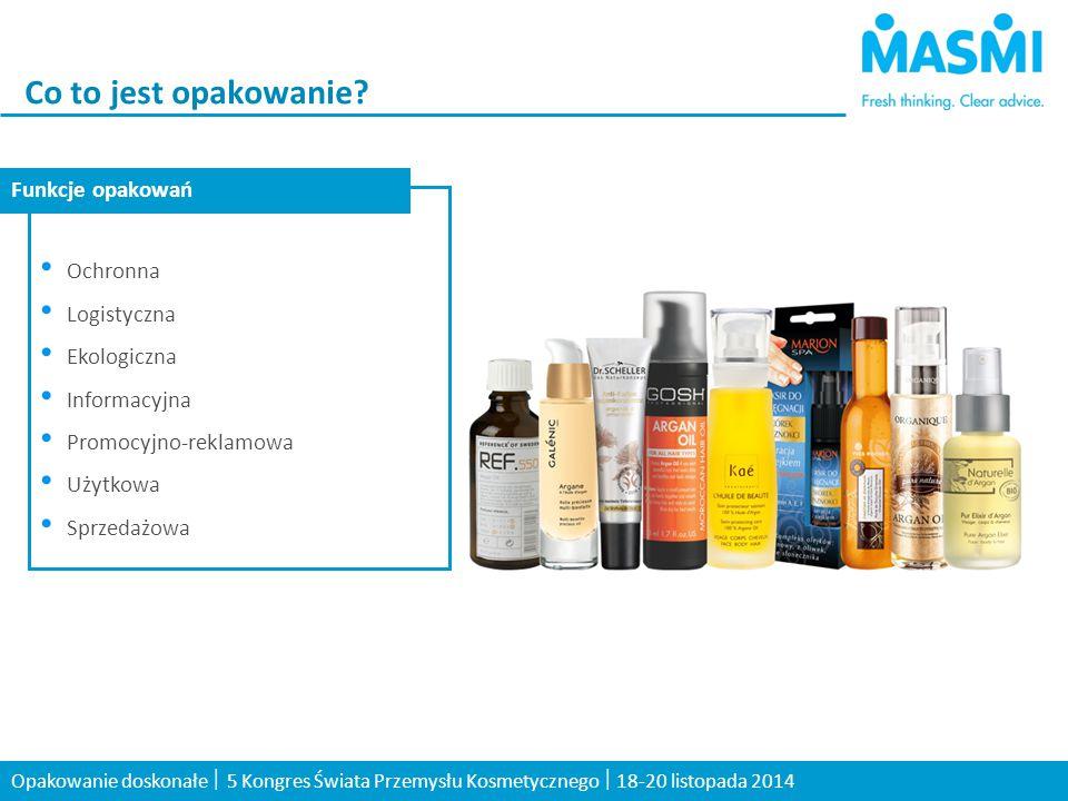 Opakowanie doskonałe  5 Kongres Świata Przemysłu Kosmetycznego  18-20 listopada 2014 Ochronna Logistyczna Ekologiczna Informacyjna Promocyjno-reklamowa Użytkowa Sprzedażowa Co to jest opakowanie.