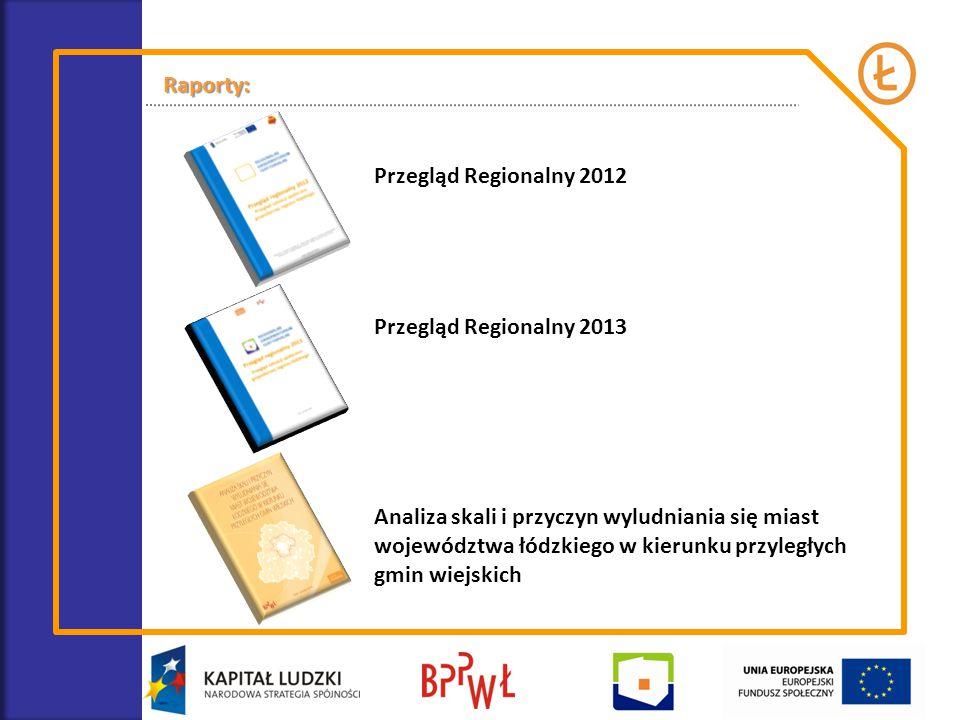Przegląd Regionalny 2013 Raporty: Przegląd Regionalny 2012 Analiza skali i przyczyn wyludniania się miast województwa łódzkiego w kierunku przyległych
