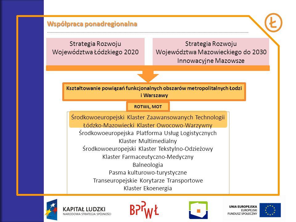 Strategia Rozwoju Województwa Łódzkiego 2020 Strategia Rozwoju Województwa Mazowieckiego do 2030 Innowacyjne Mazowsze Kształtowanie powiązań funkcjona