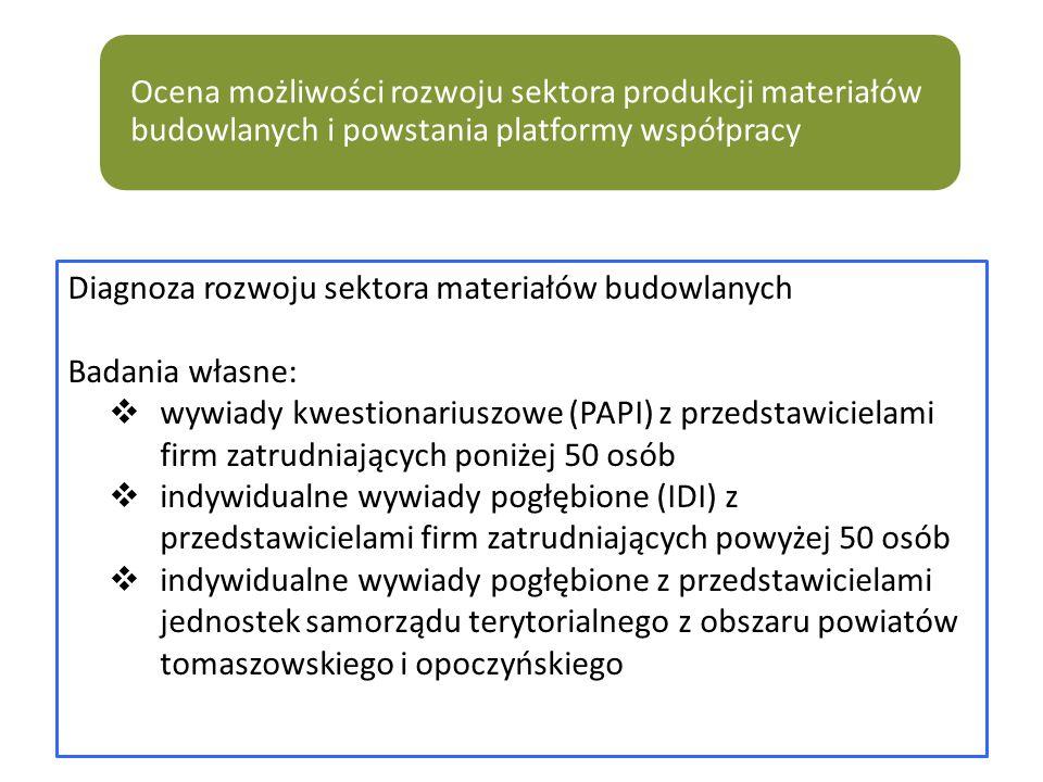 Ocena możliwości rozwoju sektora produkcji materiałów budowlanych i powstania platformy współpracy Diagnoza rozwoju sektora materiałów budowlanych Bad