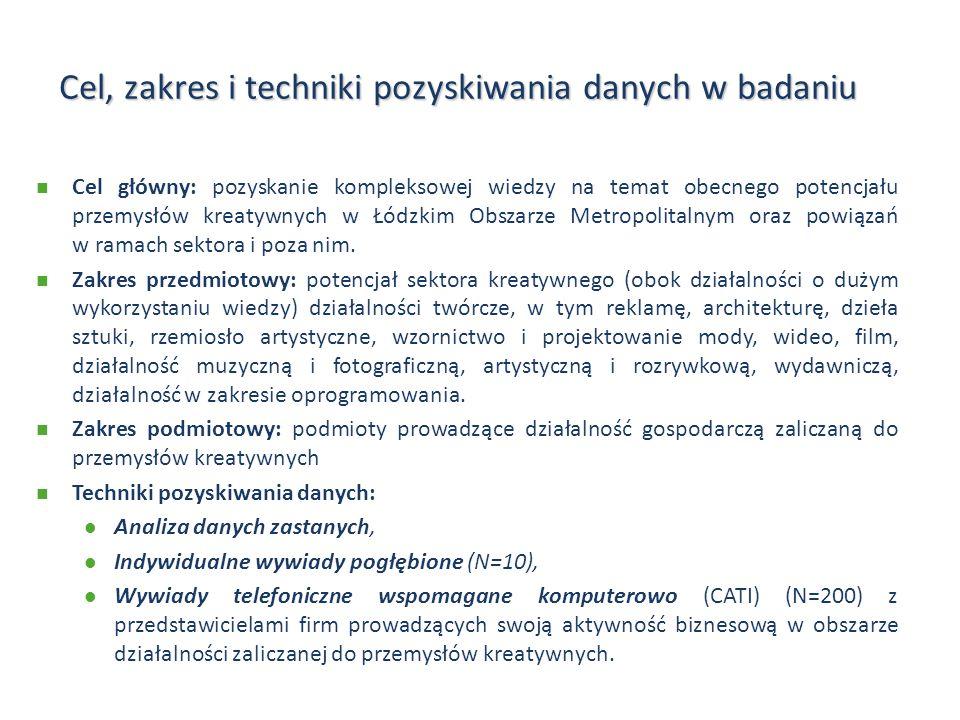 Cel główny: pozyskanie kompleksowej wiedzy na temat obecnego potencjału przemysłów kreatywnych w Łódzkim Obszarze Metropolitalnym oraz powiązań w rama