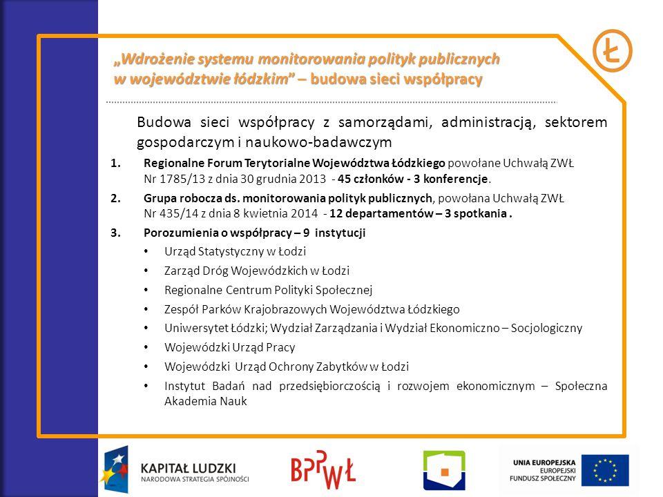 Budowa sieci współpracy z samorządami, administracją, sektorem gospodarczym i naukowo-badawczym 1.Regionalne Forum Terytorialne Województwa Łódzkiego