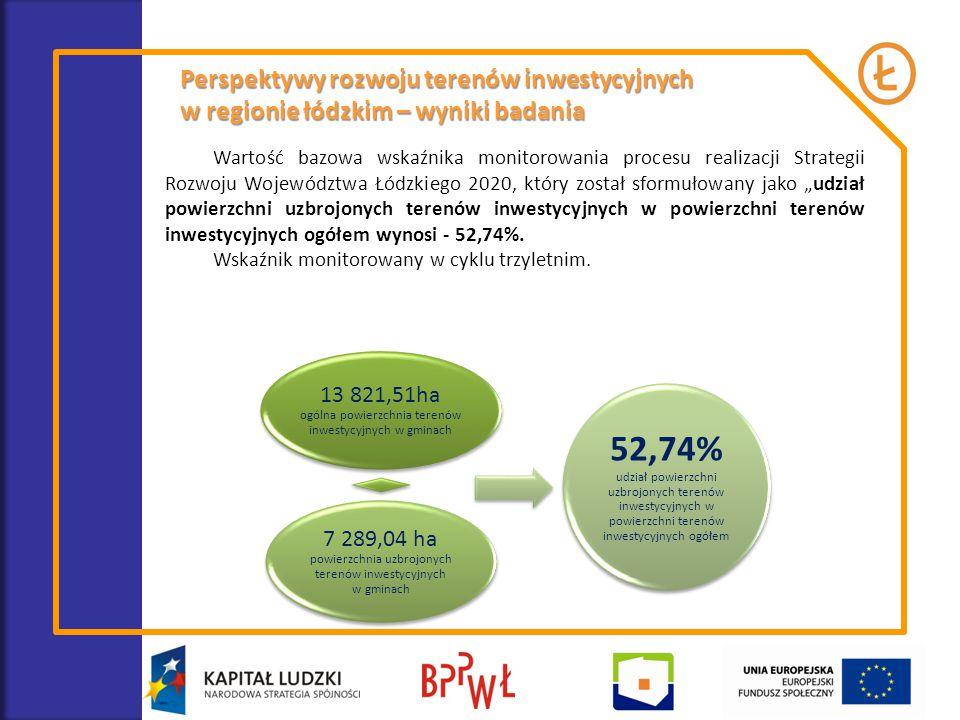 """Wartość bazowa wskaźnika monitorowania procesu realizacji Strategii Rozwoju Województwa Łódzkiego 2020, który został sformułowany jako """"udział powierz"""