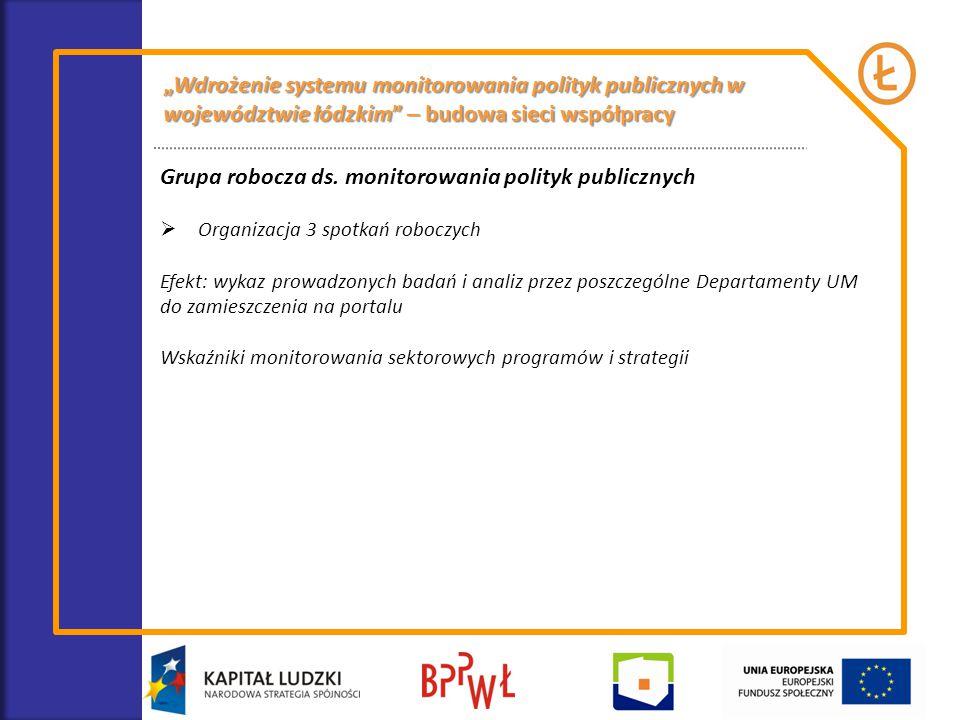 Grupa robocza ds. monitorowania polityk publicznych  Organizacja 3 spotkań roboczych Efekt: wykaz prowadzonych badań i analiz przez poszczególne Depa
