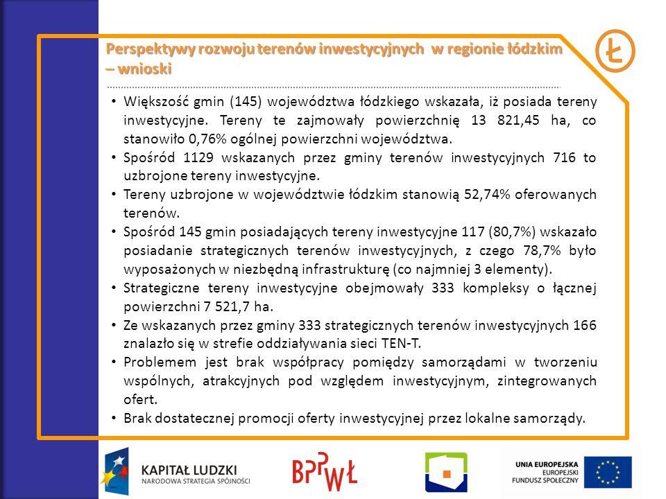 Perspektywy rozwoju terenów inwestycyjnych w regionie łódzkim – wnioski Większość gmin (145) województwa łódzkiego wskazała, iż posiada tereny inwesty