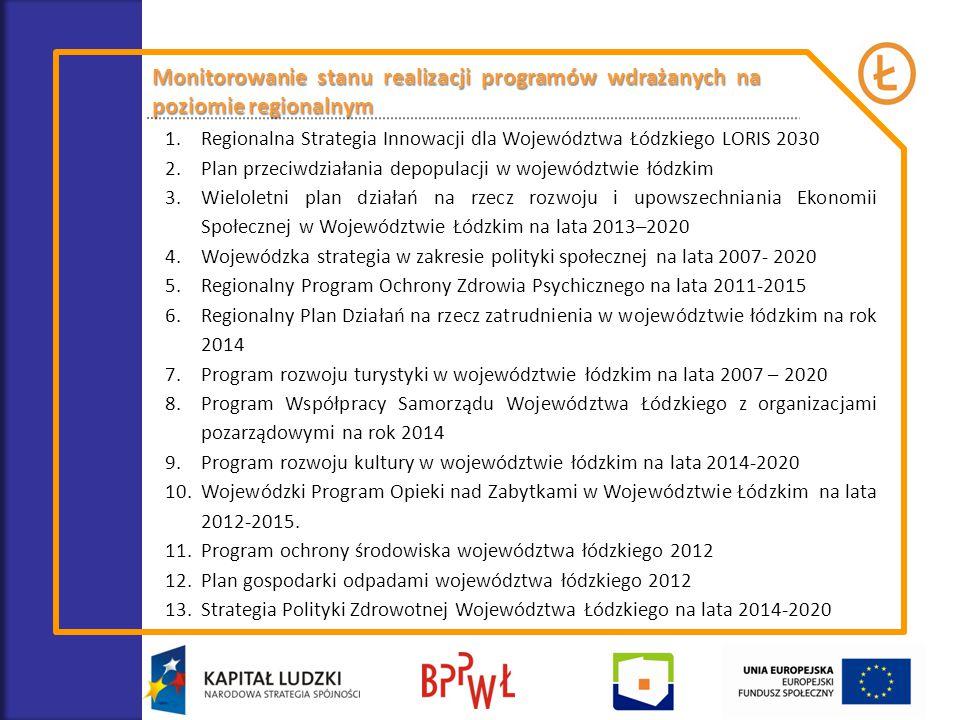 Monitorowanie stanu realizacji programów wdrażanych na poziomie regionalnym: Dokumenty wybrane do włączenia w system monitorowania: Nazwa dokumentu Jednostka odpowiedzialna Regionalna Strategia Innowacji dla Województwa Łódzkiego LORIS 2030 Departament Przedsiębiorczości Plan przeciwdziałania depopulacji w województwie łódzkim.