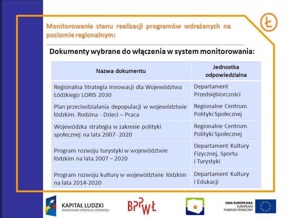 Monitorowanie stanu realizacji programów wdrażanych na poziomie regionalnym: Dokumenty wybrane do włączenia w system monitorowania: Nazwa dokumentu Je
