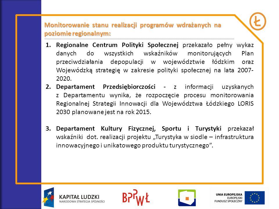Monitorowanie stanu realizacji programów wdrażanych na poziomie regionalnym: 1.Regionalne Centrum Polityki Społecznej przekazało pełny wykaz danych do