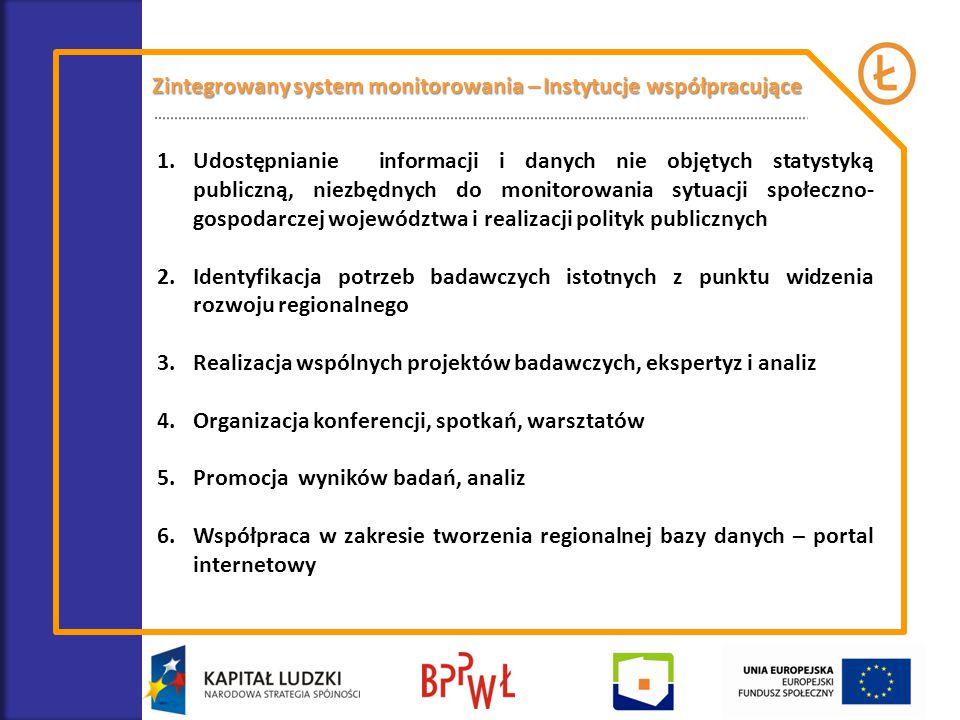 Zintegrowany system monitorowania – Instytucje współpracujące 1.Udostępnianie informacji i danych nie objętych statystyką publiczną, niezbędnych do mo