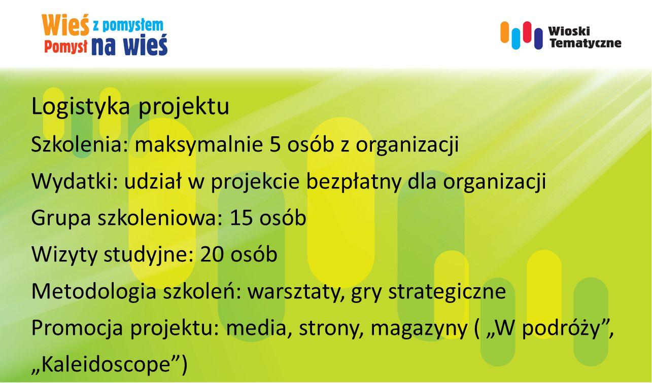 Logistyka projektu Szkolenia: maksymalnie 5 osób z organizacji Wydatki: udział w projekcie bezpłatny dla organizacji Grupa szkoleniowa: 15 osób Wizyty