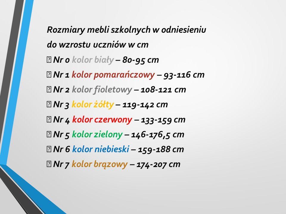 Rozmiary mebli szkolnych w odniesieniu do wzrostu uczniów w cm  Nr 0 kolor biały – 80-95 cm  Nr 1 kolor pomarańczowy – 93-116 cm  Nr 2 kolor fioletowy – 108-121 cm  Nr 3 kolor żółty – 119-142 cm  Nr 4 kolor czerwony – 133-159 cm  Nr 5 kolor zielony – 146-176,5 cm  Nr 6 kolor niebieski – 159-188 cm  Nr 7 kolor brązowy – 174-207 cm
