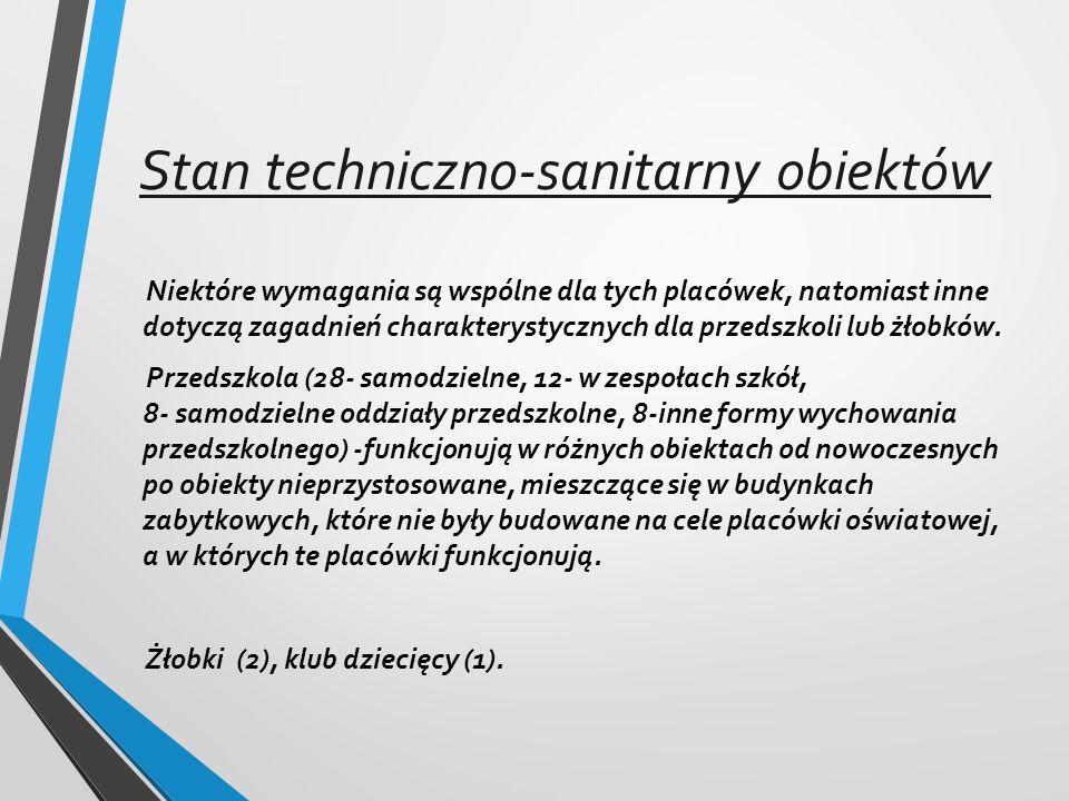 Stan techniczno-sanitarny obiektów Niektóre wymagania są wspólne dla tych placówek, natomiast inne dotyczą zagadnień charakterystycznych dla przedszkoli lub żłobków.