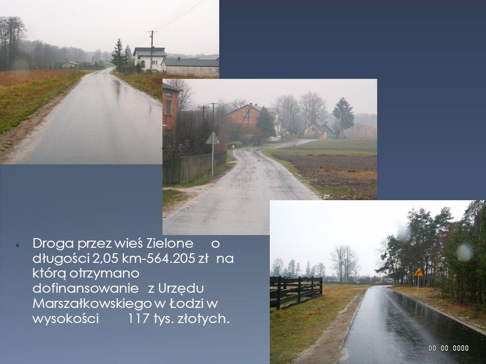 Droga przez wieś Zielone o długości 2,05 km-564.205 zł na którą otrzymano dofinansowanie z Urzędu Marszałkowskiego w Łodzi w wysokości 117 tys.