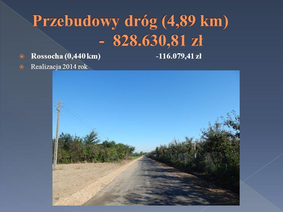  Rossocha (0,440 km) -116.079,41 zł  Realizacja 2014 rok