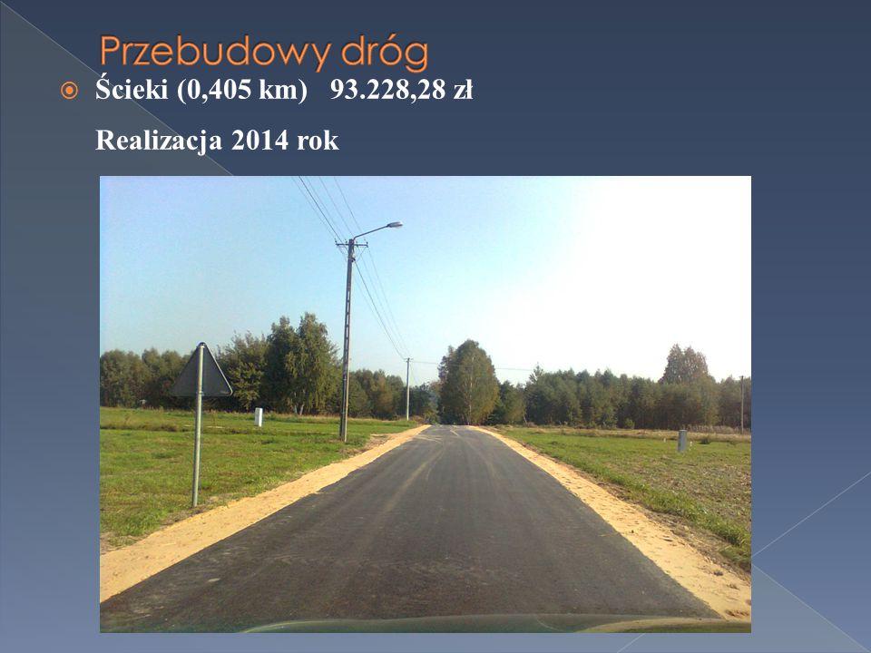  Ścieki (0,405 km) 93.228,28 zł Realizacja 2014 rok