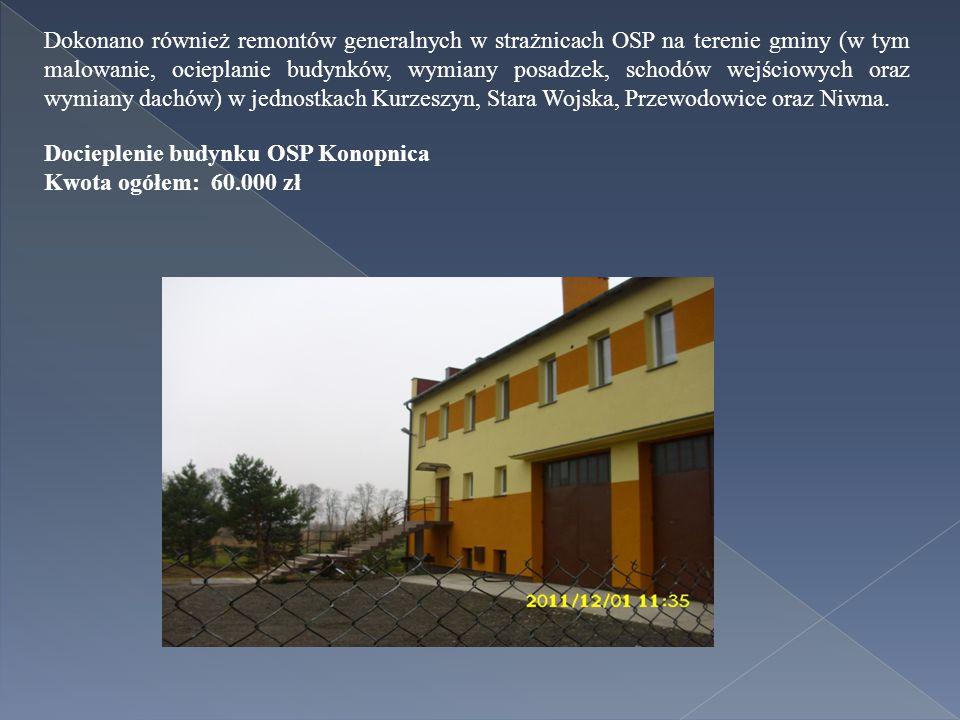 Dokonano również remontów generalnych w strażnicach OSP na terenie gminy (w tym malowanie, ocieplanie budynków, wymiany posadzek, schodów wejściowych oraz wymiany dachów) w jednostkach Kurzeszyn, Stara Wojska, Przewodowice oraz Niwna.