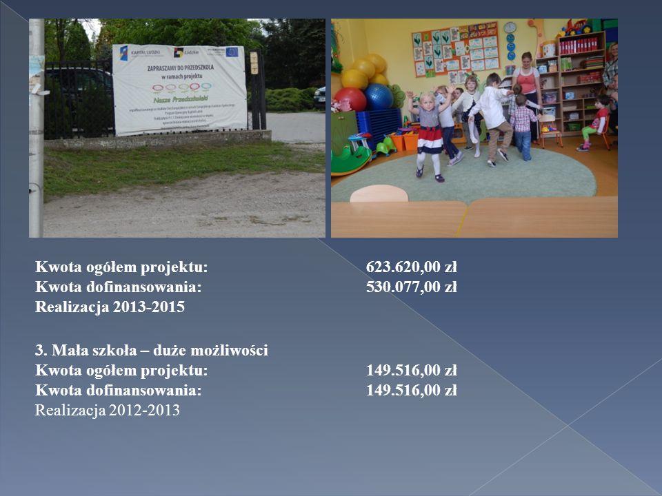 Kwota ogółem projektu:623.620,00 zł Kwota dofinansowania:530.077,00 zł Realizacja 2013-2015 3.