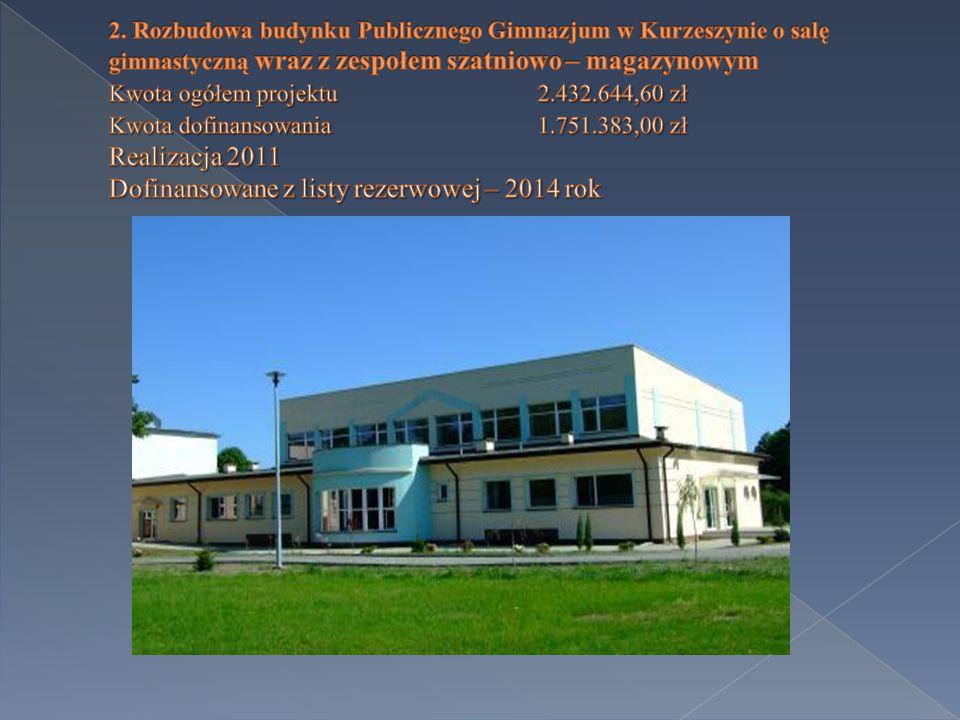 Inwestycje finansowane z budżetu gminy: Remont i rozbudowa budynku Zespołu Szkół Ogólnokształcących w Kurzeszynie Kwota ogółem:1 014 575,00 zł Realizacja 2011 rok