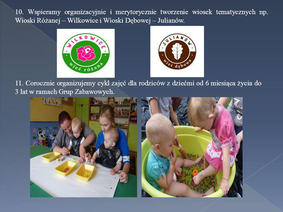 10. Wspieramy organizacyjnie i merytorycznie tworzenie wiosek tematycznych np.