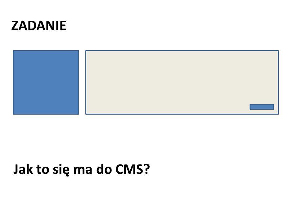 Jak to się ma do CMS?