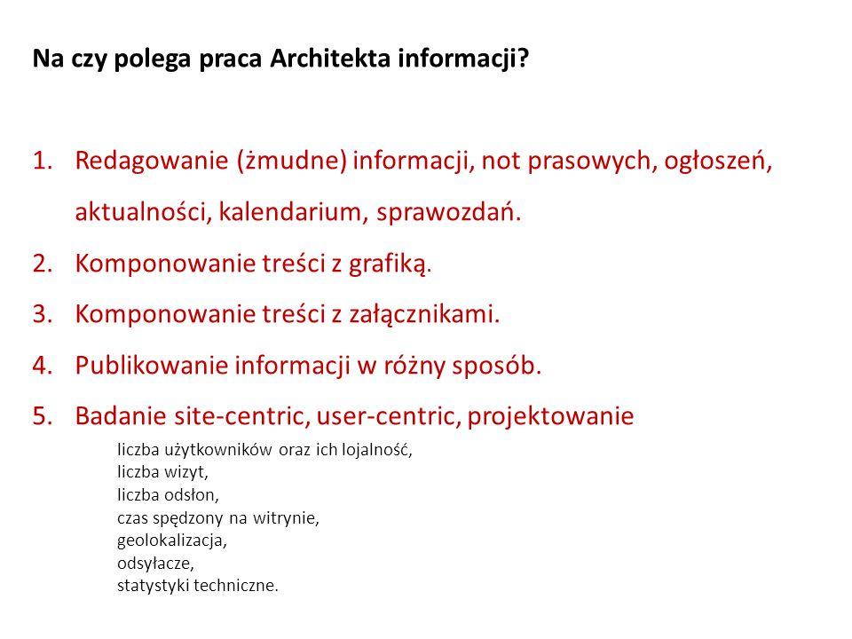 Na czy polega praca Architekta informacji? 1.Redagowanie (żmudne) informacji, not prasowych, ogłoszeń, aktualności, kalendarium, sprawozdań. 2.Kompono