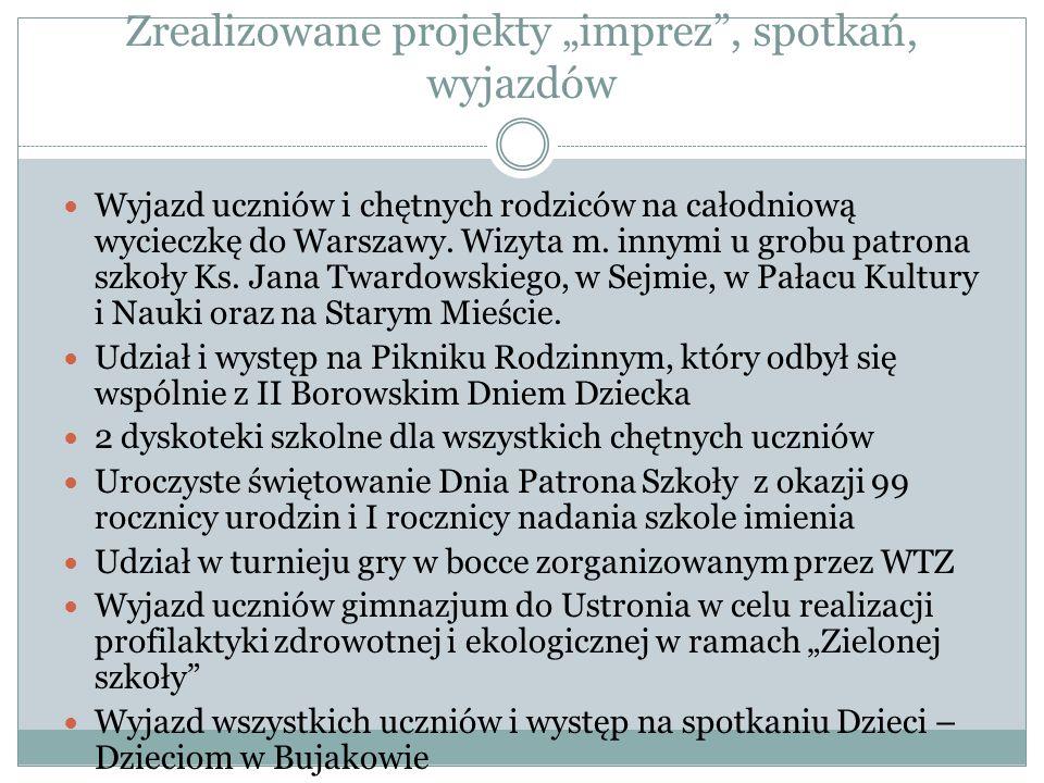 """Zrealizowane projekty """"imprez"""", spotkań, wyjazdów Wyjazd uczniów i chętnych rodziców na całodniową wycieczkę do Warszawy. Wizyta m. innymi u grobu pat"""