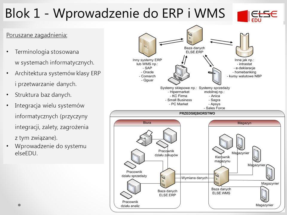 Blok 1 - Wprowadzenie do ERP i WMS Poruszane zagadnienia: Terminologia stosowana w systemach informatycznych. Architektura systemów klasy ERP i przetw