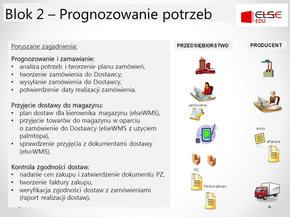 Blok 2 – Prognozowanie potrzeb Poruszane zagadnienia: Prognozowanie i zamawianie: analiza potrzeb i tworzenie planu zamówień, tworzenie zamówienia do