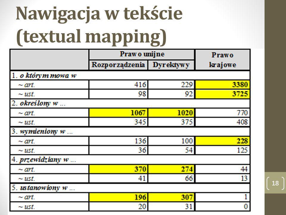 18 Nawigacja w tekście (textual mapping)