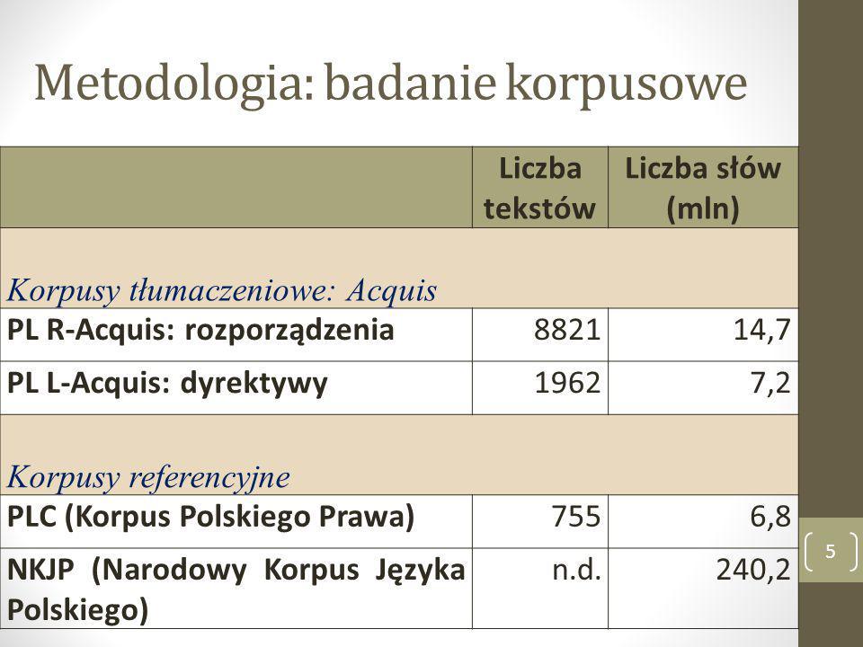 Metodologia: badanie korpusowe 5 Liczba tekstów Liczba słów (mln) Korpusy tłumaczeniowe: Acquis PL R-Acquis: rozporządzenia882114,7 PL L-Acquis: dyrektywy19627,27,2 Korpusy referencyjne PLC (Korpus Polskiego Prawa)7556,86,8 NKJP (Narodowy Korpus Języka Polskiego) n.d.240,2