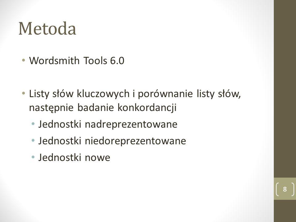 Metoda Wordsmith Tools 6.0 Listy słów kluczowych i porównanie listy słów, następnie badanie konkordancji Jednostki nadreprezentowane Jednostki niedore