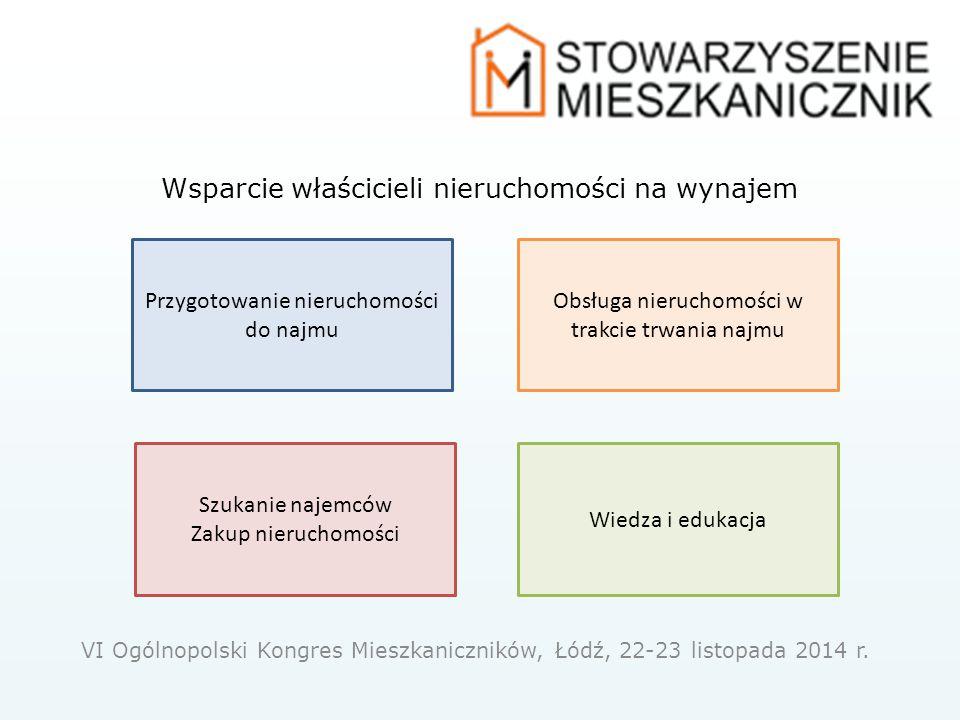 Wsparcie właścicieli nieruchomości na wynajem Obsługa nieruchomości w trakcie trwania najmu Przygotowanie nieruchomości do najmu Szukanie najemców Zakup nieruchomości Wiedza i edukacja VI Ogólnopolski Kongres Mieszkaniczników, Łódź, 22-23 listopada 2014 r.