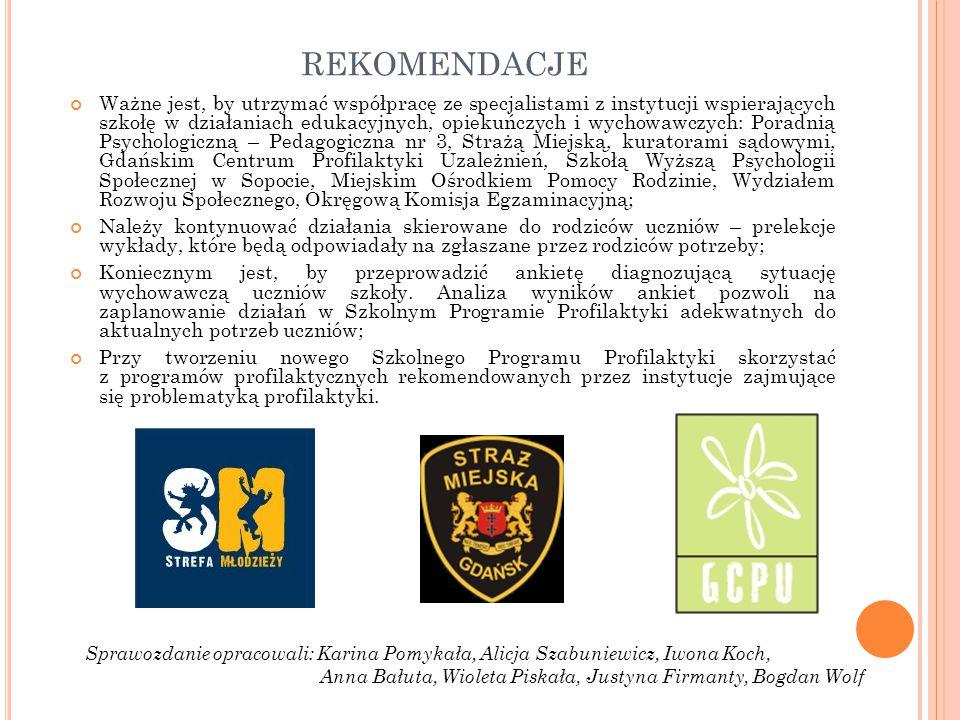 REKOMENDACJE Ważne jest, by utrzymać współpracę ze specjalistami z instytucji wspierających szkołę w działaniach edukacyjnych, opiekuńczych i wychowawczych: Poradnią Psychologiczną – Pedagogiczna nr 3, Strażą Miejską, kuratorami sądowymi, Gdańskim Centrum Profilaktyki Uzależnień, Szkołą Wyższą Psychologii Społecznej w Sopocie, Miejskim Ośrodkiem Pomocy Rodzinie, Wydziałem Rozwoju Społecznego, Okręgową Komisja Egzaminacyjną; Należy kontynuować działania skierowane do rodziców uczniów – prelekcje wykłady, które będą odpowiadały na zgłaszane przez rodziców potrzeby; Koniecznym jest, by przeprowadzić ankietę diagnozującą sytuację wychowawczą uczniów szkoły.