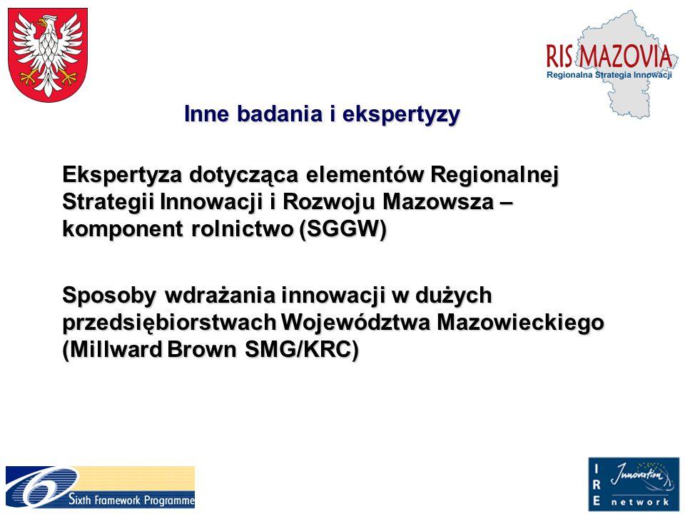 Inne badania i ekspertyzy Ekspertyza dotycząca elementów Regionalnej Strategii Innowacji i Rozwoju Mazowsza – komponent rolnictwo (SGGW) Ekspertyza dotycząca elementów Regionalnej Strategii Innowacji i Rozwoju Mazowsza – komponent rolnictwo (SGGW) Sposoby wdrażania innowacji w dużych przedsiębiorstwach Województwa Mazowieckiego (Millward Brown SMG/KRC) Sposoby wdrażania innowacji w dużych przedsiębiorstwach Województwa Mazowieckiego (Millward Brown SMG/KRC)