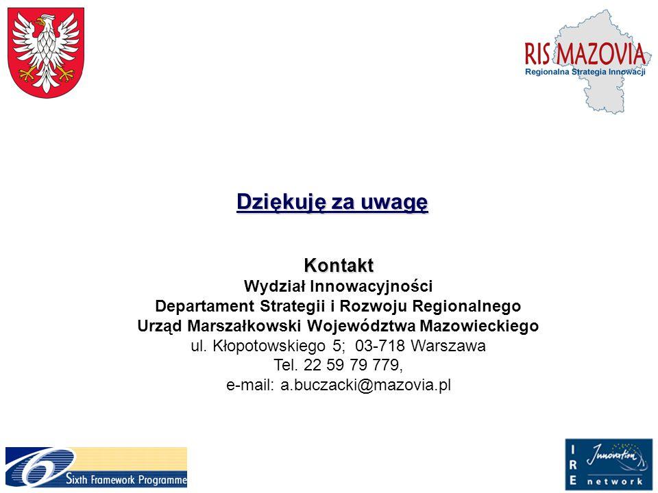 Dziękuję za uwagę Kontakt Wydział Innowacyjności Departament Strategii i Rozwoju Regionalnego Urząd Marszałkowski Województwa Mazowieckiego ul. Kłopot