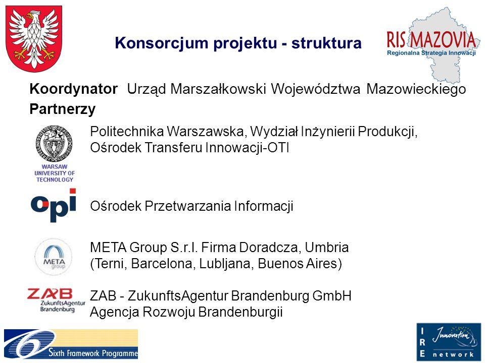 Ośrodek Przetwarzania Informacji Politechnika Warszawska, Wydział Inżynierii Produkcji, Ośrodek Transferu Innowacji-OTI Konsorcjum projektu - struktur