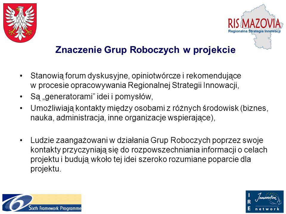 Znaczenie Grup Roboczych w projekcie Stanowią forum dyskusyjne, opiniotwórcze i rekomendujące w procesie opracowywania Regionalnej Strategii Innowacji