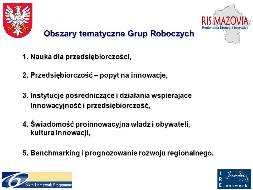 Obszary tematyczne Grup Roboczych 1. Nauka dla przedsiębiorczości, 1.