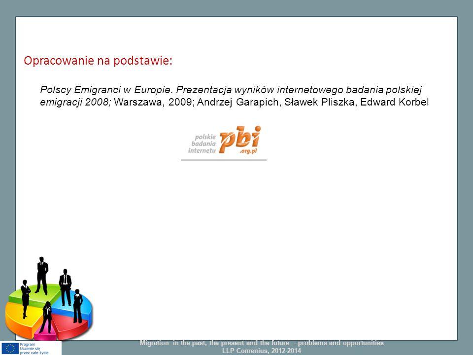 Opracowanie na podstawie: Polscy Emigranci w Europie. Prezentacja wyników internetowego badania polskiej emigracji 2008; Warszawa, 2009; Andrzej Garap