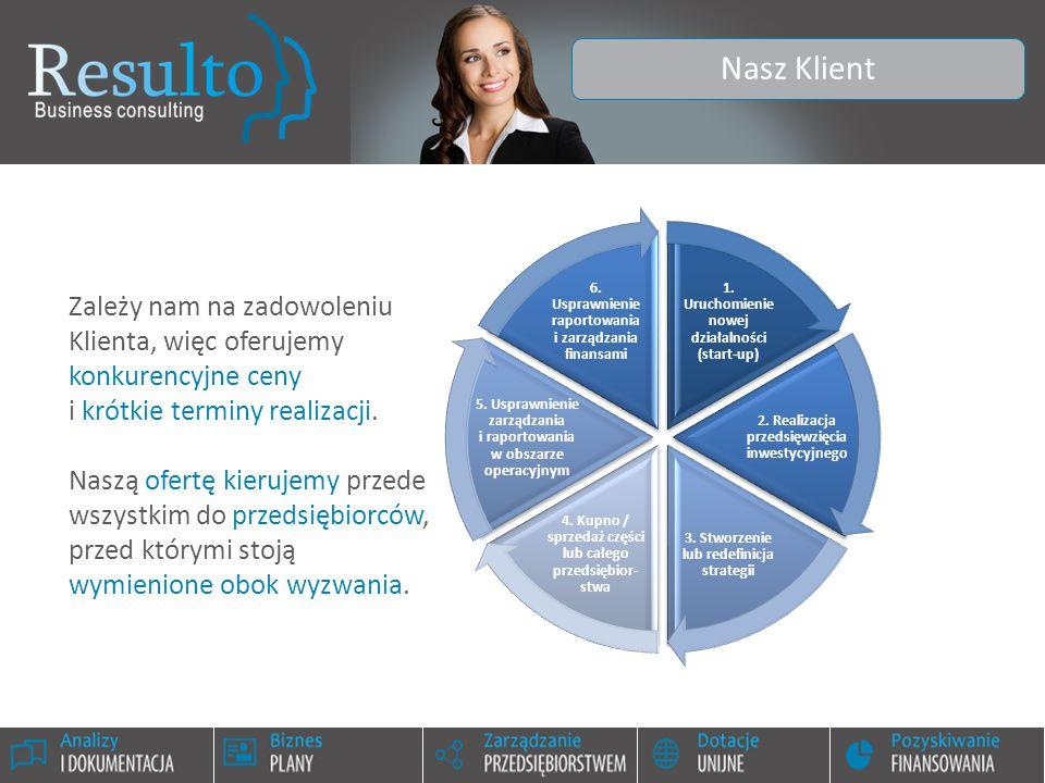 1. Uruchomienie nowej działalności (start-up) 2. Realizacja przedsięwzięcia inwestycyjnego 3. Stworzenie lub redefinicja strategii 4. Kupno / sprzedaż