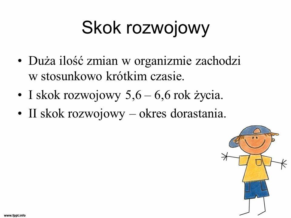 Dziękuję za uwagę malgorzata.korchowiec@wcies.edu.pl
