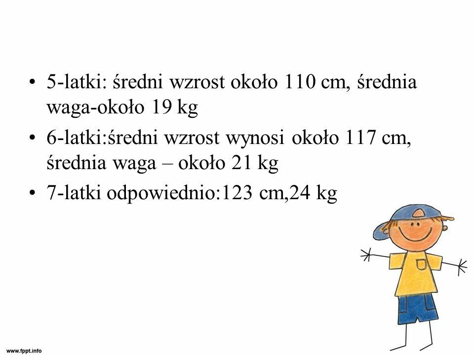 5-latki: średni wzrost około 110 cm, średnia waga-około 19 kg 6-latki:średni wzrost wynosi około 117 cm, średnia waga – około 21 kg 7-latki odpowiednio:123 cm,24 kg