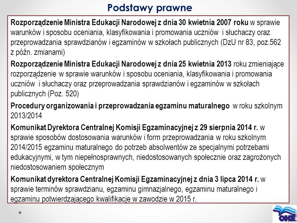 Podstawy prawne Rozporządzenie Ministra Edukacji Narodowej z dnia 30 kwietnia 2007 roku w sprawie warunków i sposobu oceniania, klasyfikowania i promo