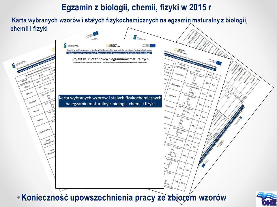 Egzamin z biologii, chemii, fizyki w 2015 r Karta wybranych wzorów i stałych fizykochemicznych na egzamin maturalny z biologii, chemii i fizyki Koniec