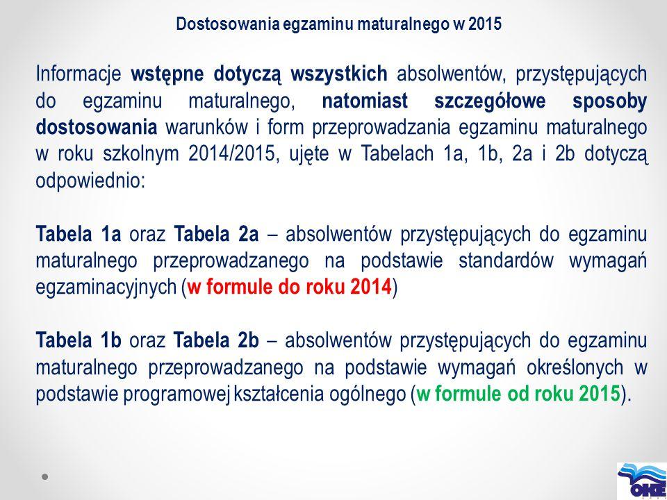 Dostosowania egzaminu maturalnego w 2015 Informacje wstępne dotyczą wszystkich absolwentów, przystępujących do egzaminu maturalnego, natomiast szczegó